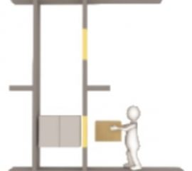 Giyotin Kapılı Monşarj Asansör